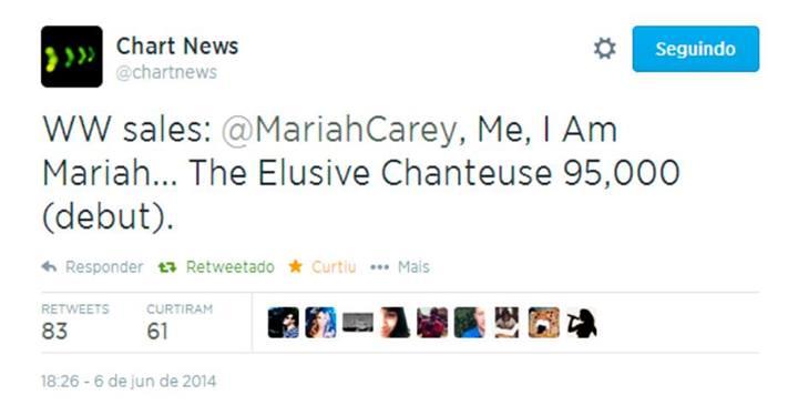 chartnews